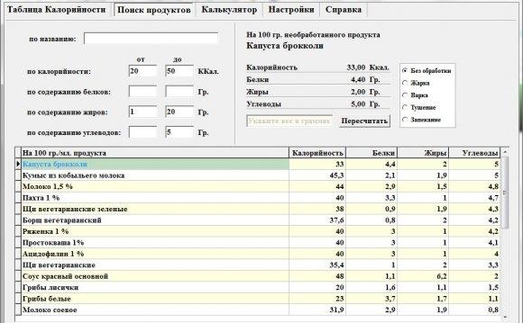 Калькулятор калорий 3.5.0.1