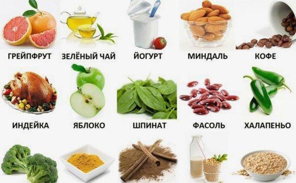 Самые низкокалорийные продукты