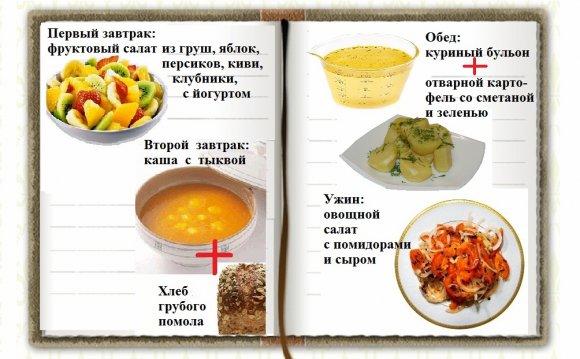Правильное питание для