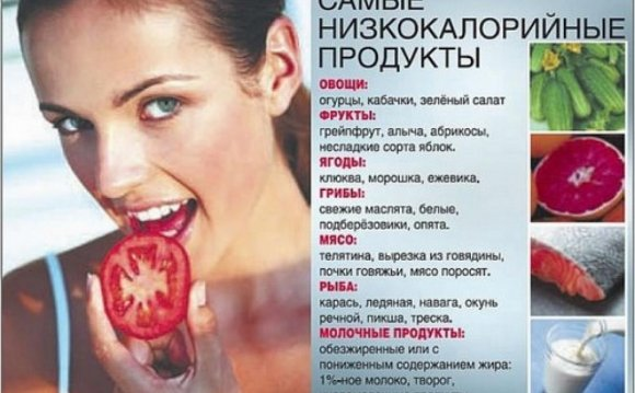 рацион диеты для похудения