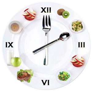 dfbe3909b188 Правильный Режим Питания для Похудения  Все о питании